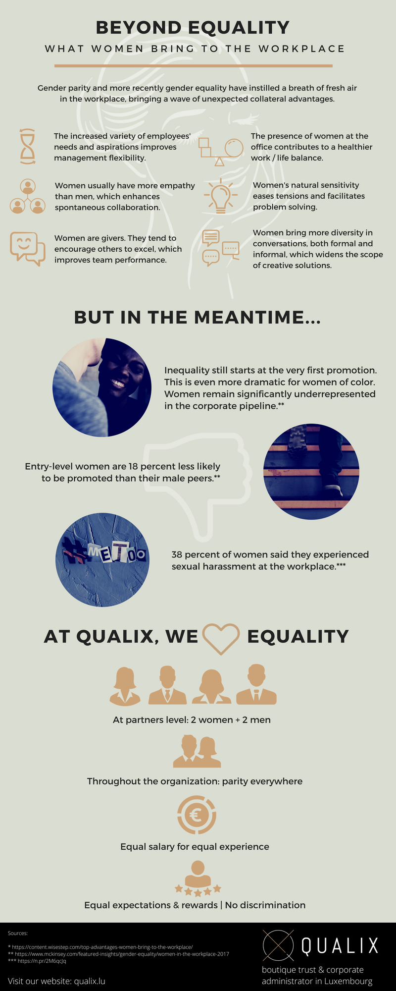 PARITY EQUALITY QUALIX LUXEMBOURG